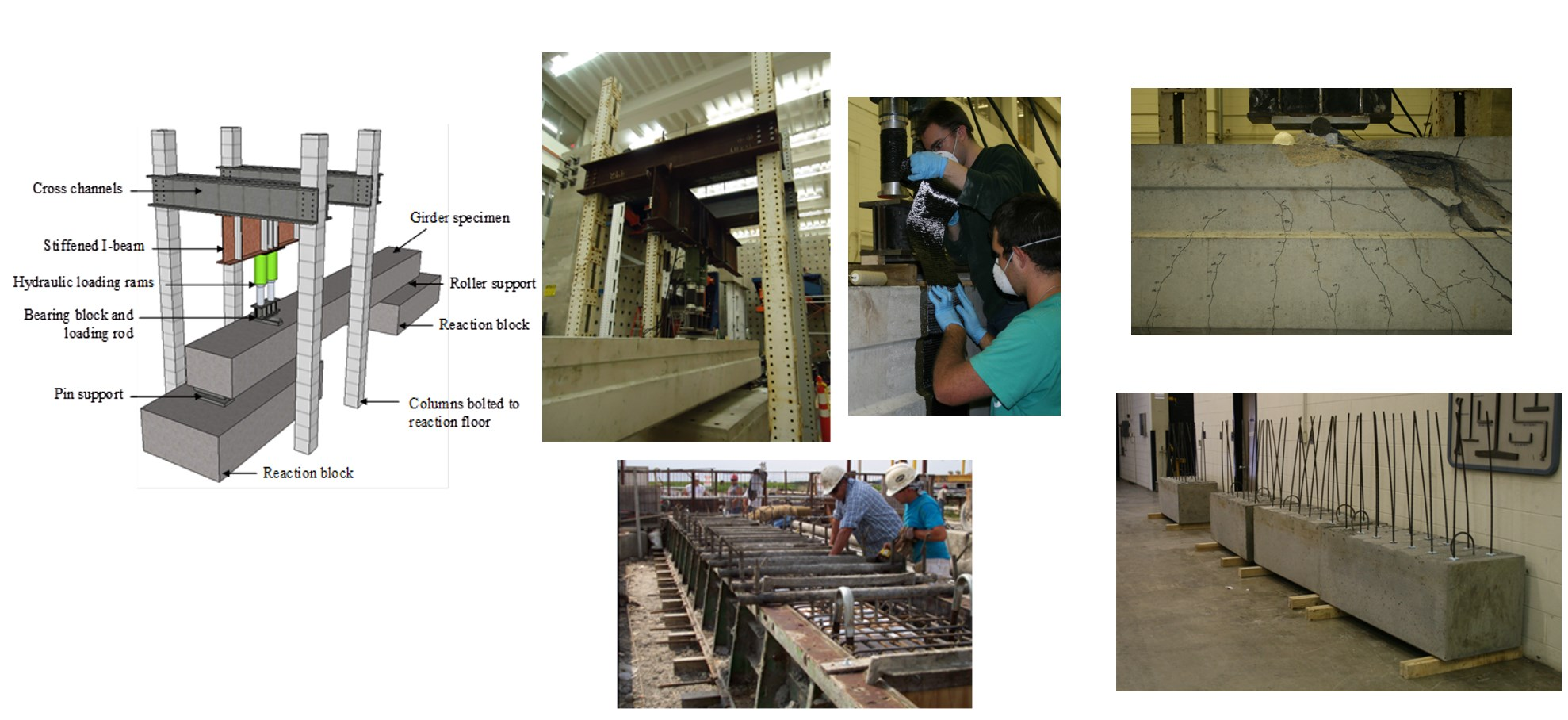 Construction of Bridge Girders using Self Consolidating Concrete